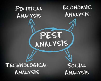 pest analysis for music industry How to find information for your pest analysis with passport gmid management 4800j company and industry analysis resources management 2000 company & industry analysis resources ohio international consulting program (oicp) company and industry analysis resources find essential company information quickly in mergent online.